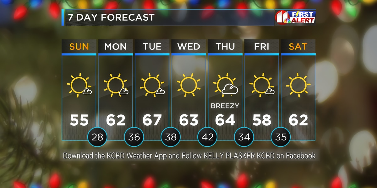Mild and Dry Weather This Week