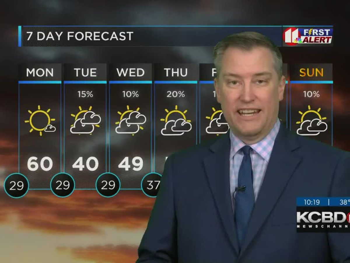 Mild weather continues through Monday