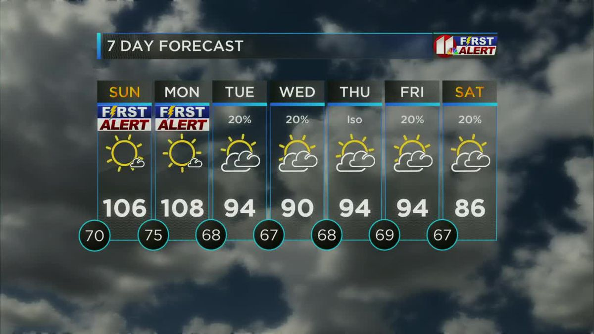 KCBD Weather at 6 for Aug 24