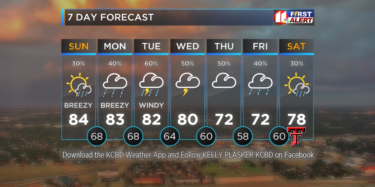 Rain Chances Continue This Week