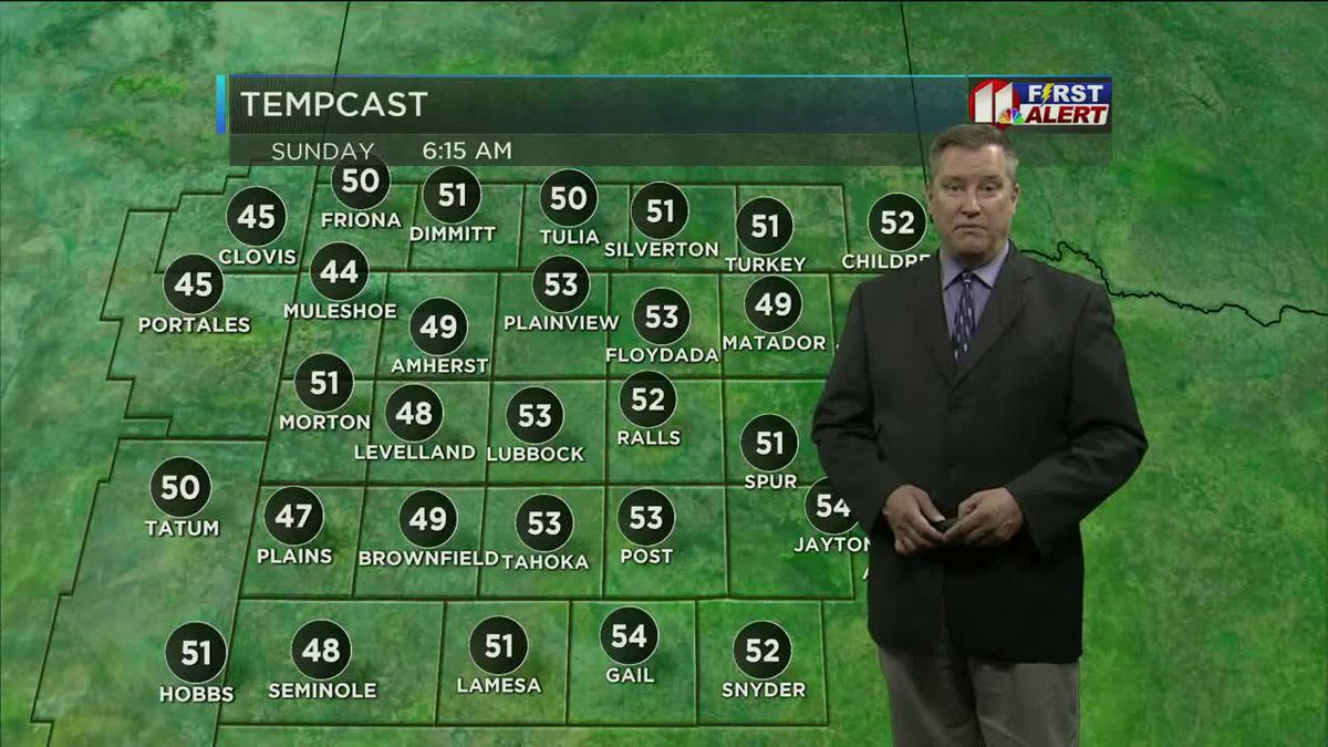 KCBD Weather at 6 for Oct. 19