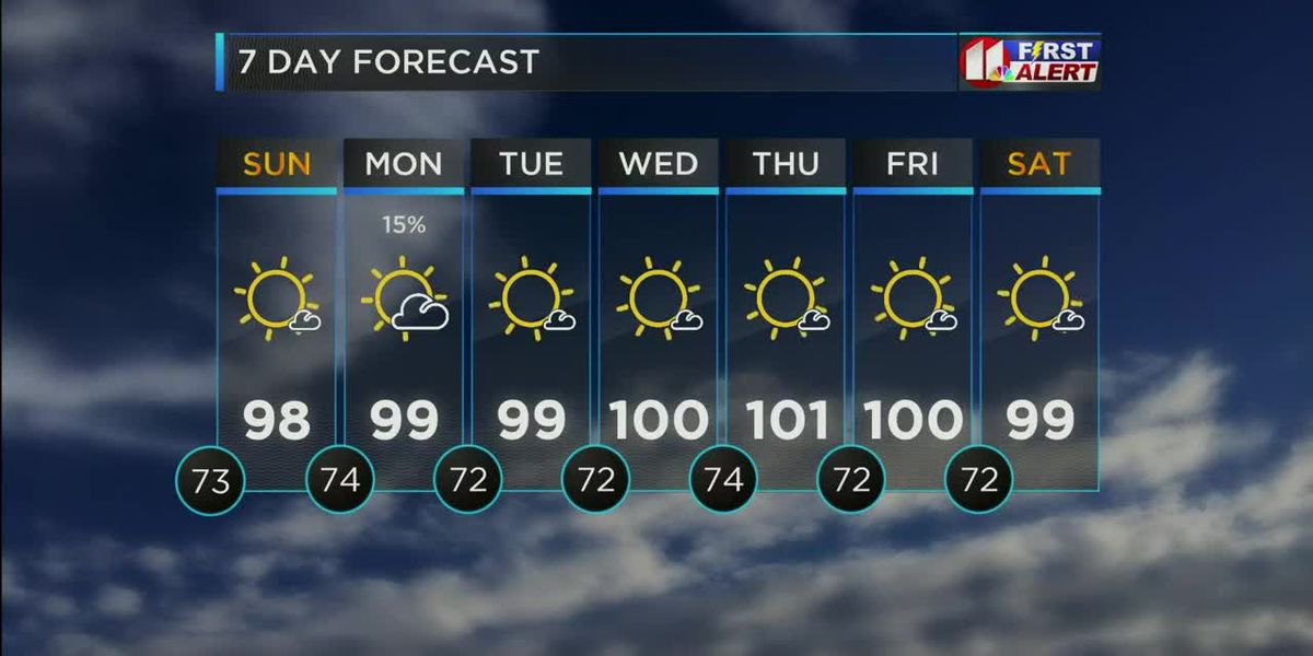 KCBD Weather at 10 for Aug. 8