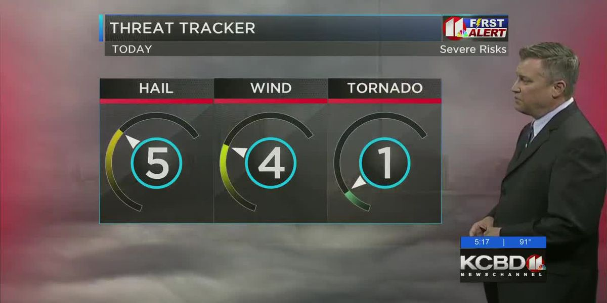 Cary's Friday Evening First Alert Forecast
