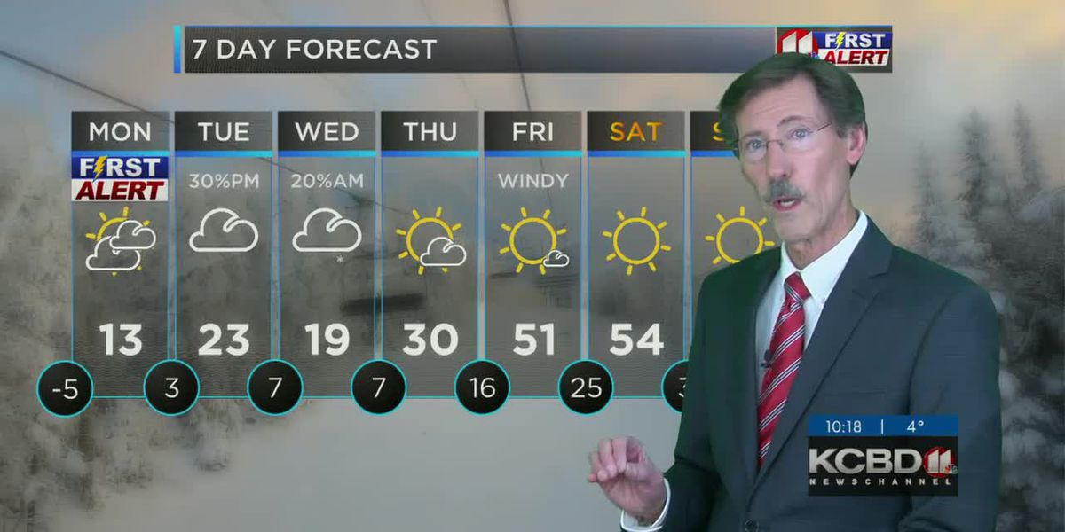 Record cold continues Monday