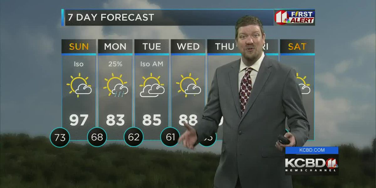 KCBD Weather at 10 for July 20