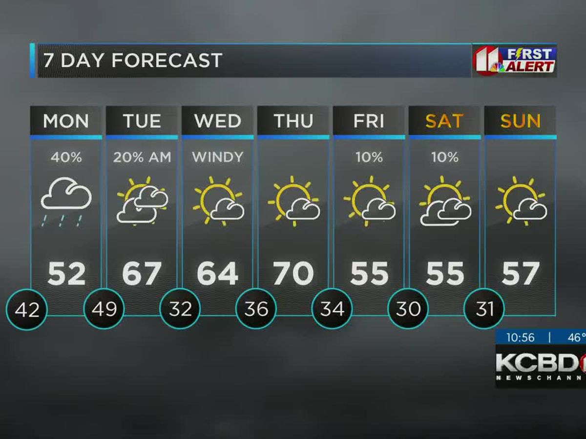 Rain chances increasing Sunday into Monday