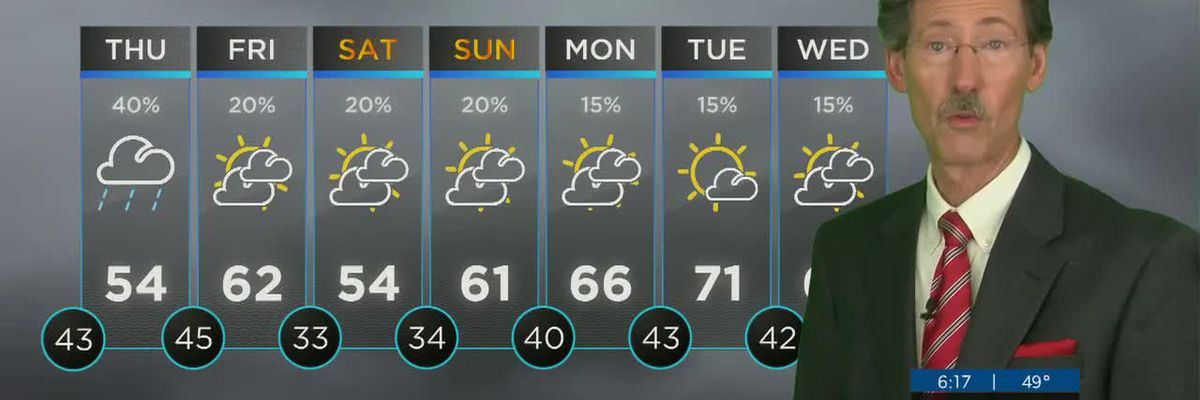 KCBD Weather at 6 for Wednesday, Apr. 14