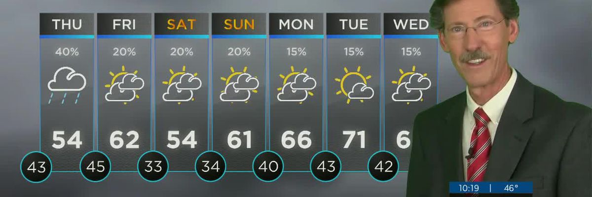 KCBD Weather at 10 for Wednesday, Apr. 14