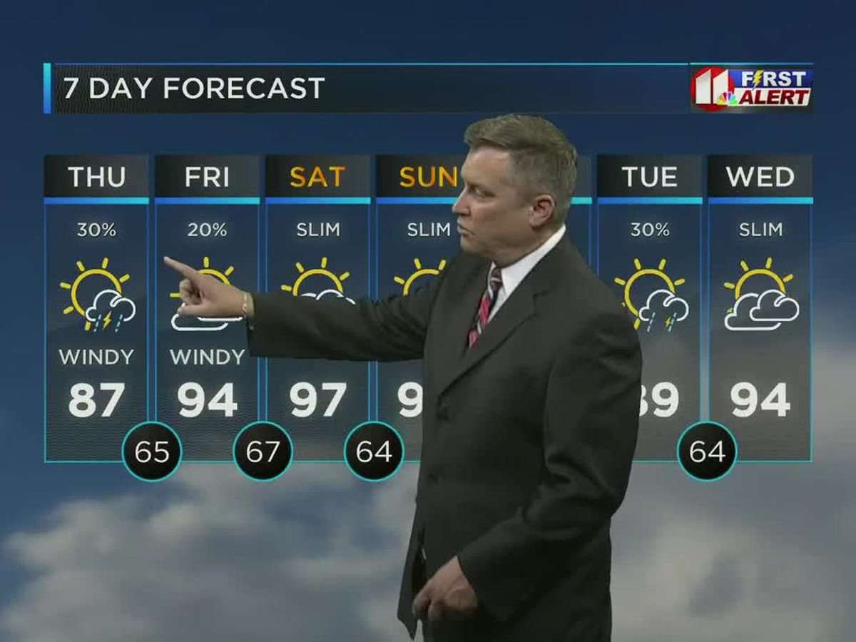 Gusty winds and increasing storm risks Thursday