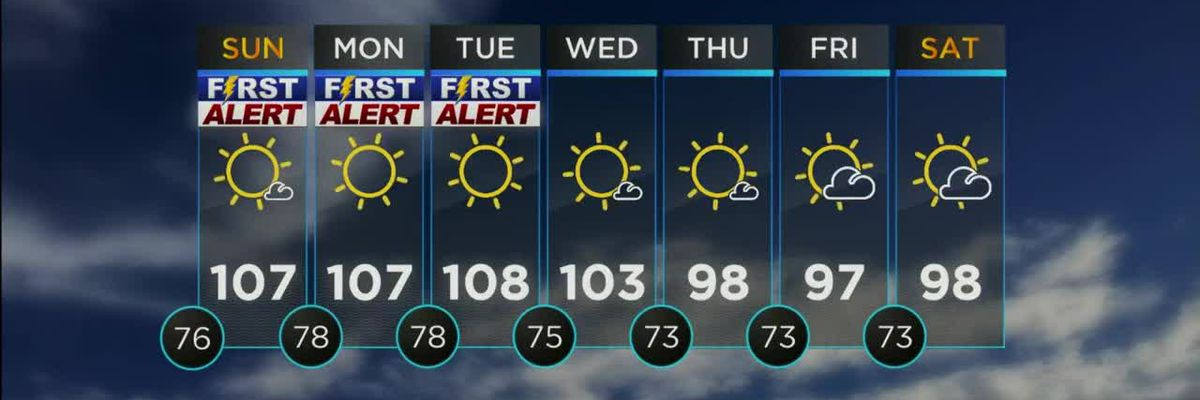 KCBD Weather at 6 for July 11
