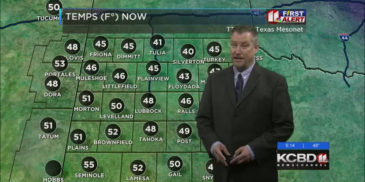 KCBD Weather at 6 for Jan 19