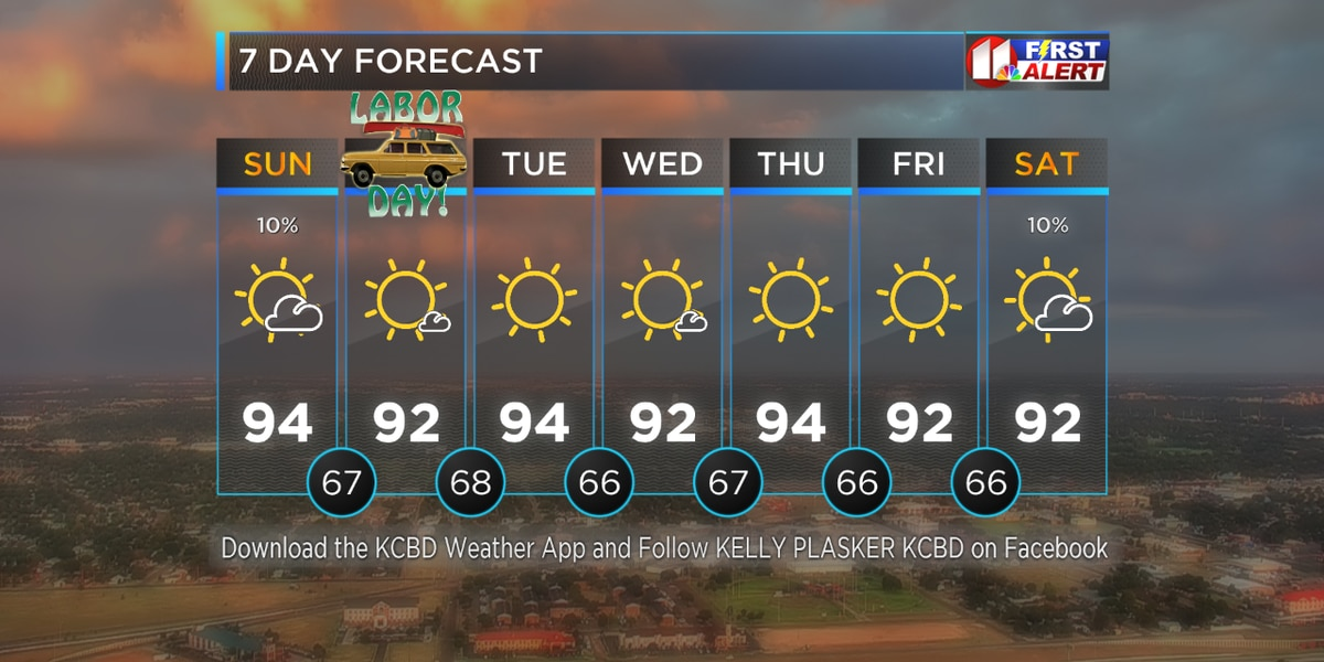 Hot and Humid With Slight Chance of Showers