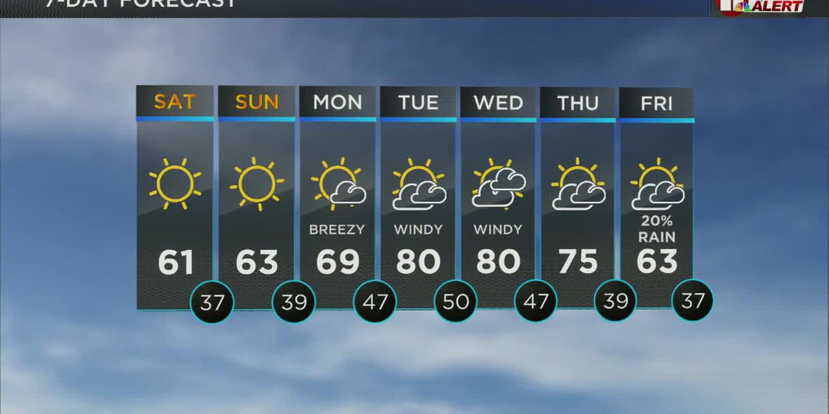 KCBD Daybreak Saturday Weather - 03/06/2021
