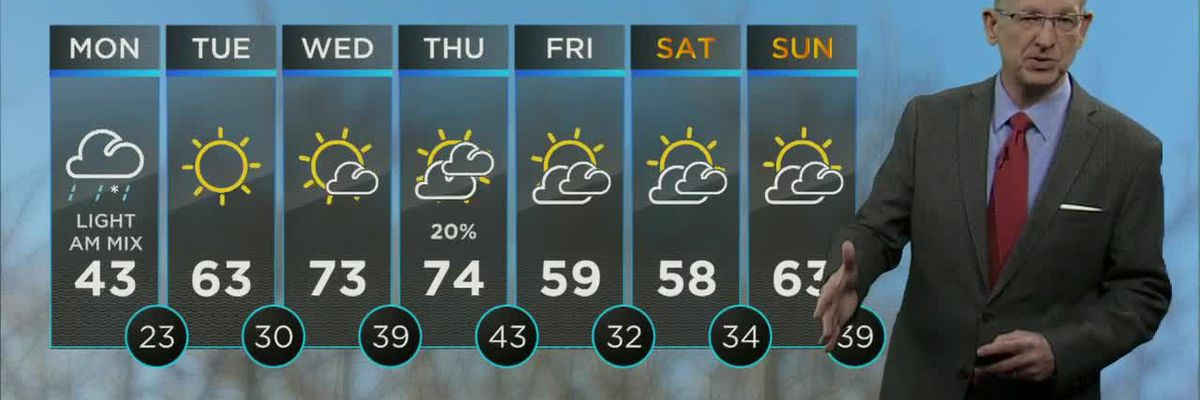 Daybreak Today Weather 7 a.m. - Monday, March 1