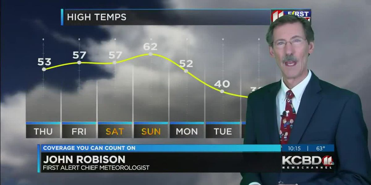 Lubbock breaks heat record Wednesday, ahead of big cold front