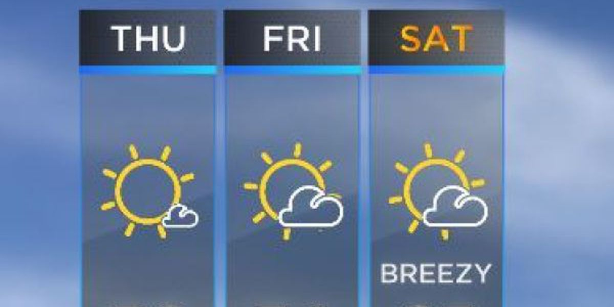 Cold front coming on Thursday