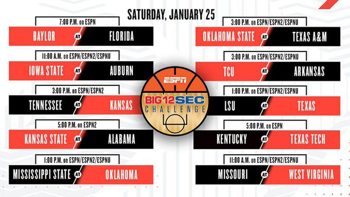 Texas Tech Red Raiders Game Schedule, TV Listings, Videos ...