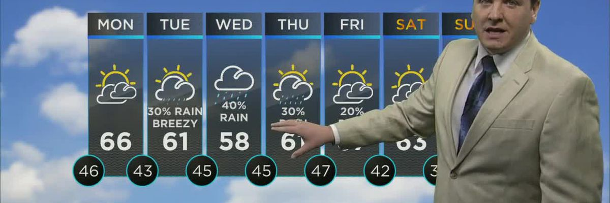 KCBD Weather at 10 for Sunday, Apr. 11