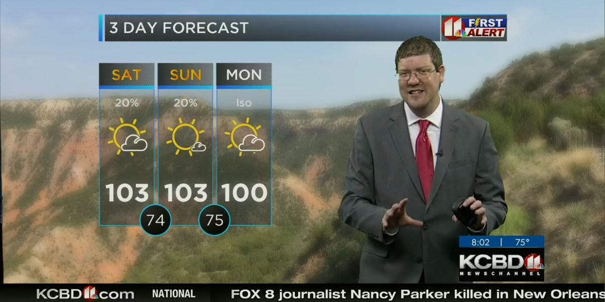 Scorching temps continue through the weekend