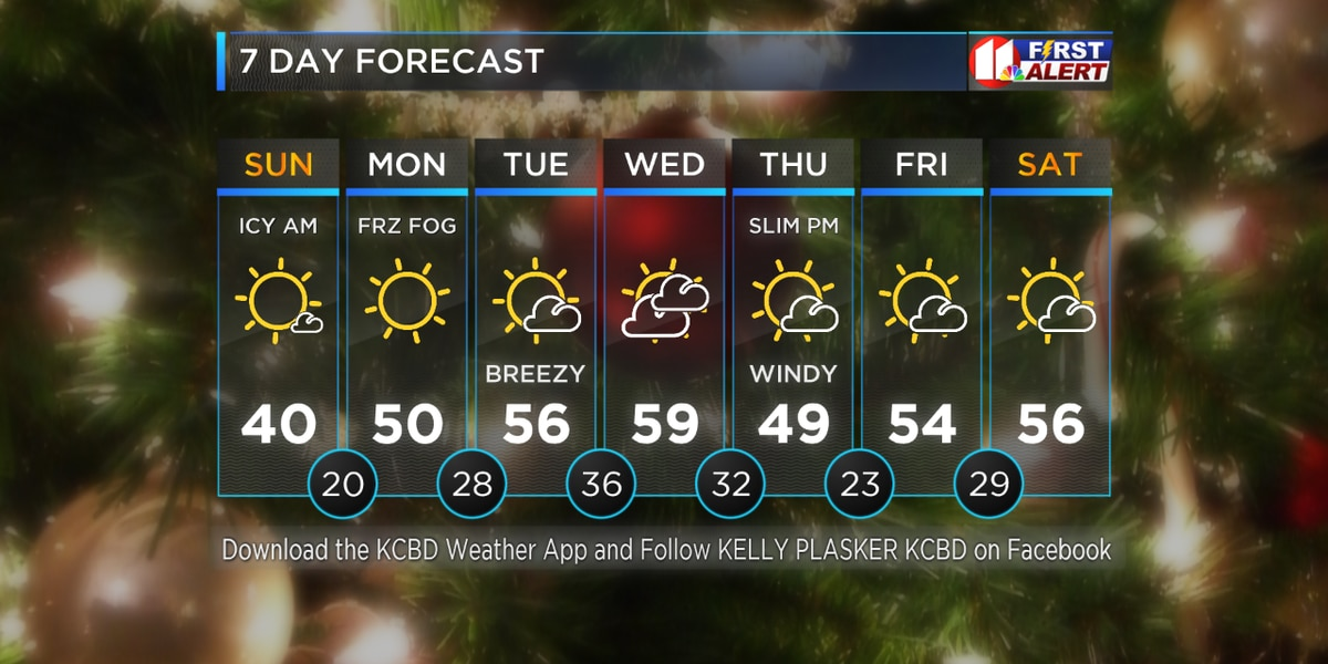 Cold Air and Ice Remain for Today