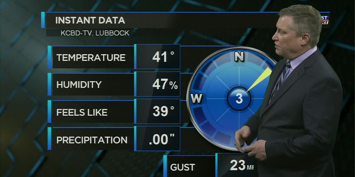 KCBD Weather at 6 for Jan. 18